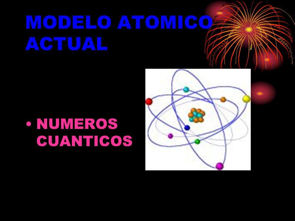 NUMEROS CUANTICOS SON LOS QUE SE EMPLEAN PARA DESCRIBIR EL PROBABLE ESPACIO ENERGETICO QUE EXISTE ENTRE LOS ELECTRONES Y EL NUCLEO.