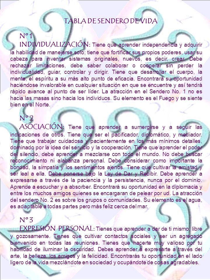 TABLA DE SENDERO DE VIDA Nº 1 INDIVIDUALIZACIÓN: Tiene que aprender independencia y adquirir la habilidad de manejarse solo; tiene que fortificar sus propios poderes, usar su cabeza para inventar sistemas originales, nuevos, es decir, crear.