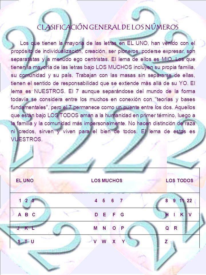 CLASIFICACIÓN GENERAL DE LOS NÚMEROS Los que tienen la mayoría de las letras en EL UNO, han venido con el propósito de individualización, creación, se