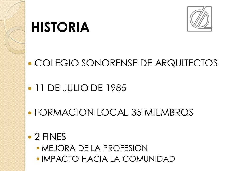 HISTORIA COLEGIO SONORENSE DE ARQUITECTOS 11 DE JULIO DE 1985 FORMACION LOCAL 35 MIEMBROS 2 FINES MEJORA DE LA PROFESION IMPACTO HACIA LA COMUNIDAD