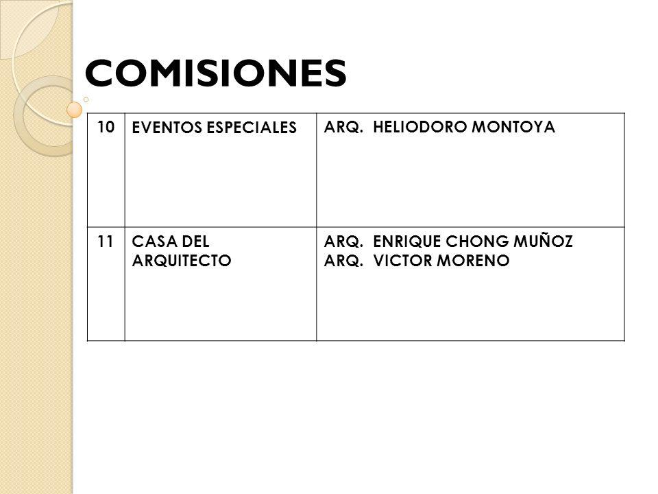 10EVENTOS ESPECIALESARQ. HELIODORO MONTOYA 11CASA DEL ARQUITECTO ARQ. ENRIQUE CHONG MUÑOZ ARQ. VICTOR MORENO COMISIONES