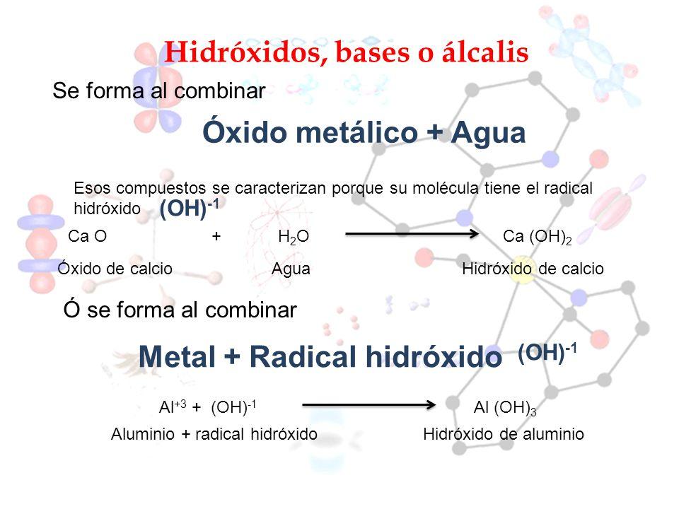 Hidróxidos, bases o álcalis Se forma al combinar Óxido metálico + Agua Esos compuestos se caracterizan porque su molécula tiene el radical hidróxido (
