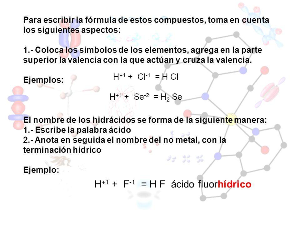 Para escribir la fórmula de estos compuestos, toma en cuenta los siguientes aspectos: 1.- Coloca los símbolos de los elementos, agrega en la parte sup
