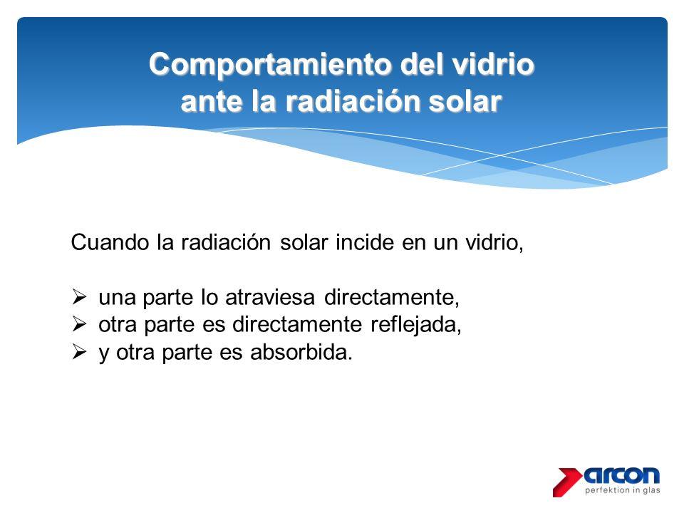 Comportamiento del vidrio ante la radiación solar Cuando la radiación solar incide en un vidrio, una parte lo atraviesa directamente, otra parte es di