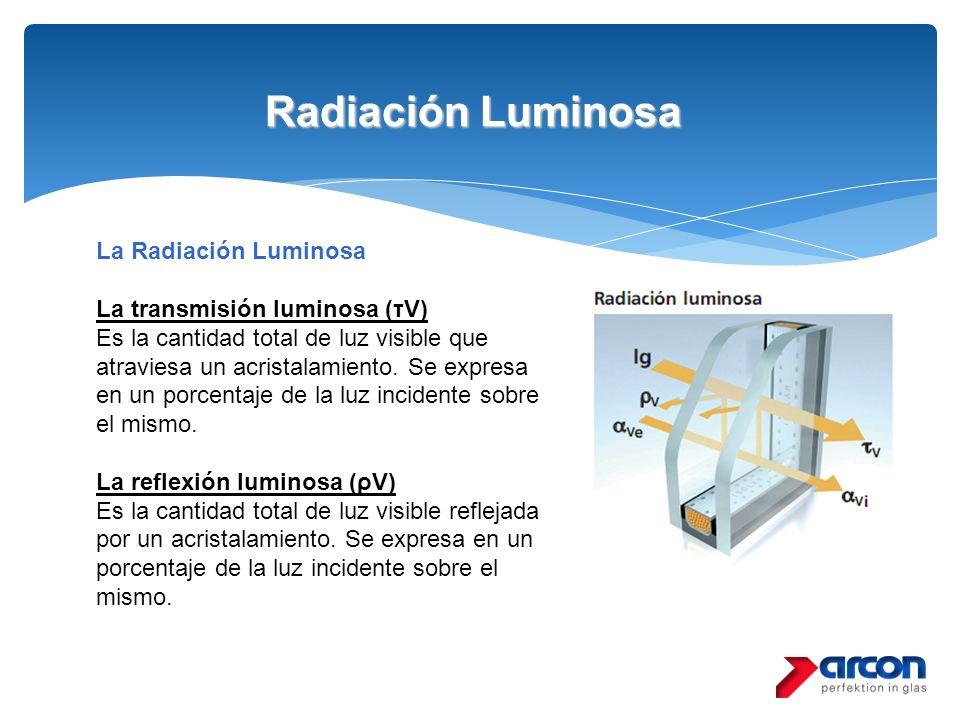 Radiación Luminosa La Radiación Luminosa La transmisión luminosa (τV) Es la cantidad total de luz visible que atraviesa un acristalamiento. Se expresa
