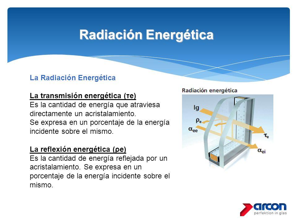 Radiación Energética La Radiación Energética La transmisión energética (τe) Es la cantidad de energía que atraviesa directamente un acristalamiento. S
