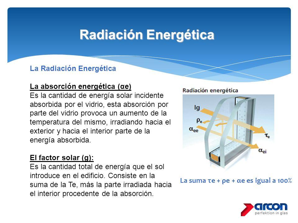 Radiación Energética La Radiación Energética La absorción energética (αe) Es la cantidad de energía solar incidente absorbida por el vidrio, esta abso
