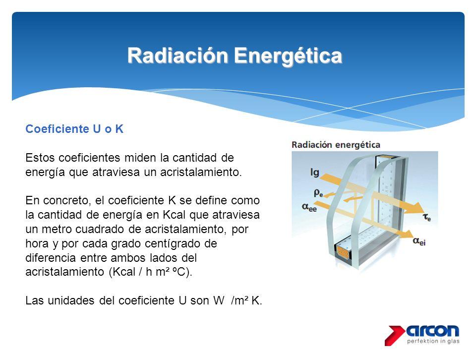 Radiación Energética Coeficiente U o K Estos coeficientes miden la cantidad de energía que atraviesa un acristalamiento. En concreto, el coeficiente K