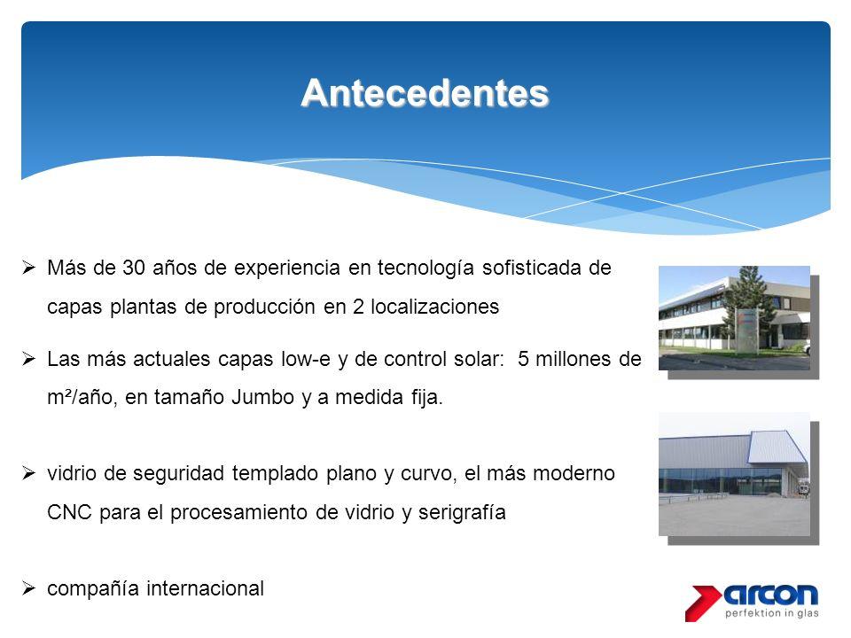 Antecedentes Más de 30 años de experiencia en tecnología sofisticada de capas plantas de producción en 2 localizaciones Las más actuales capas low-e y