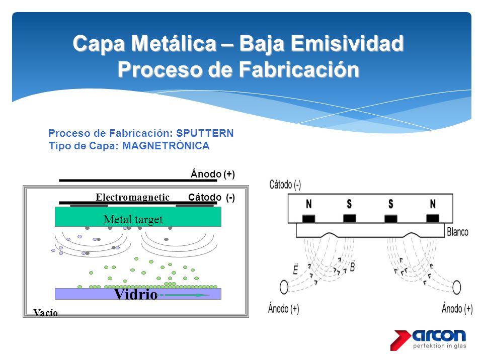 Capa Metálica – Baja Emisividad Proceso de Fabricación Proceso de Fabricación: SPUTTERN Tipo de Capa: MAGNETRÓNICA Vidrio Metal target Electromagnetic