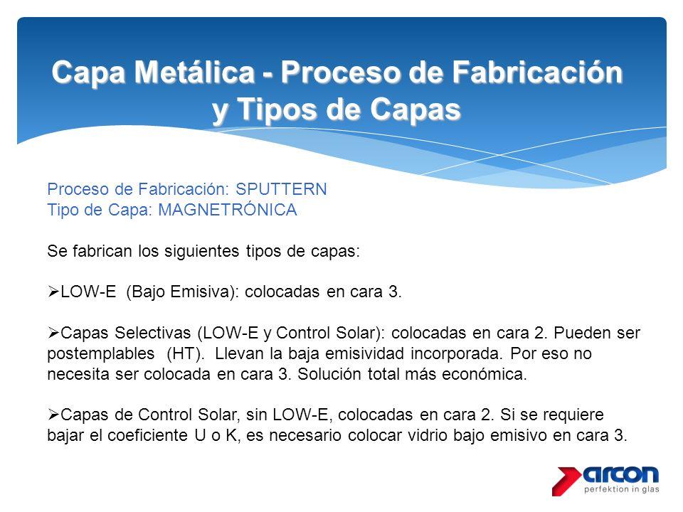 Capa Metálica - Proceso de Fabricación y Tipos de Capas Proceso de Fabricación: SPUTTERN Tipo de Capa: MAGNETRÓNICA Se fabrican los siguientes tipos d