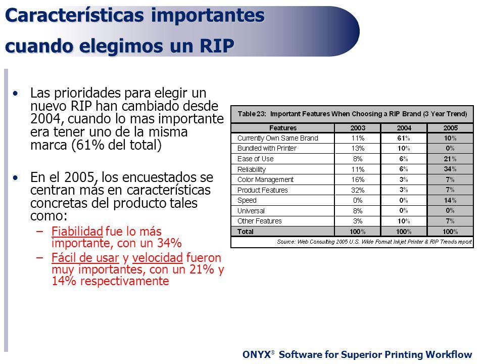 ONYX ® Software for Superior Printing Workflow Características importantes cuando elegimos un RIP Las prioridades para elegir un nuevo RIP han cambiad