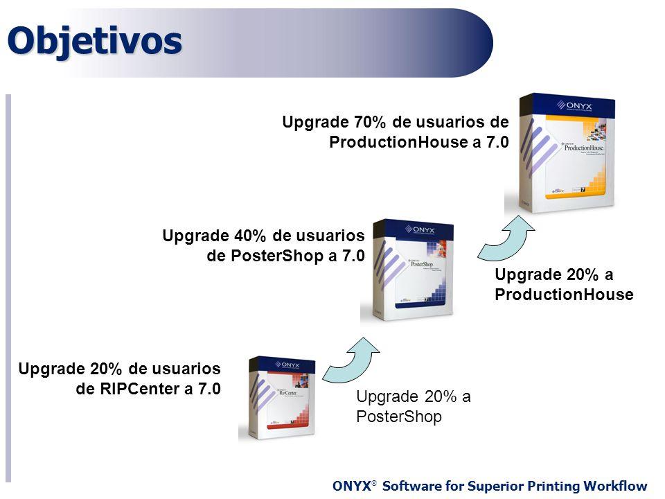 ONYX ® Software for Superior Printing WorkflowObjetivos Upgrade 70% de usuarios de ProductionHouse a 7.0 Upgrade 40% de usuarios de PosterShop a 7.0 U