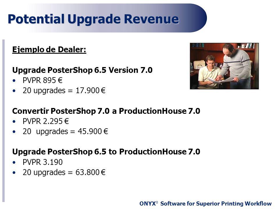 ONYX ® Software for Superior Printing Workflow Potential Upgrade Revenue Ejemplo de Dealer: Upgrade PosterShop 6.5 Version 7.0 PVPR 895 20 upgrades =
