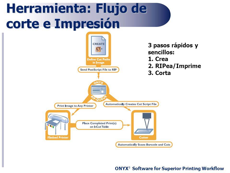 ONYX ® Software for Superior Printing Workflow Herramienta: Flujo de corte e Impresión 3 pasos rápidos y sencillos: 1. Crea 2. RIPea/Imprime 3. Corta