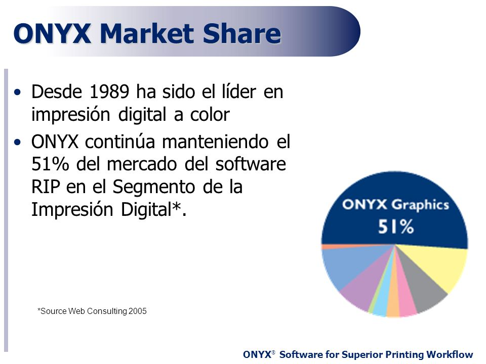 ONYX ® Software for Superior Printing Workflow ONYX Market Share Desde 1989 ha sido el líder en impresión digital a color ONYX continúa manteniendo el