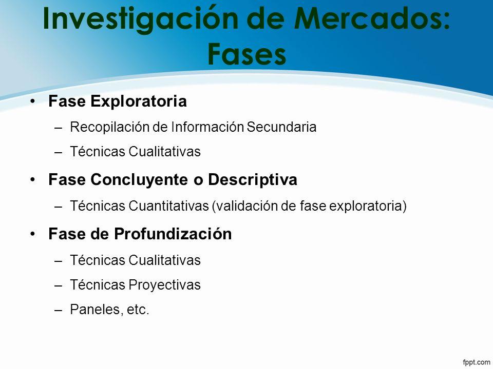 Investigación de Mercados: Fases Fase Exploratoria –Recopilación de Información Secundaria –Técnicas Cualitativas Fase Concluyente o Descriptiva –Técn