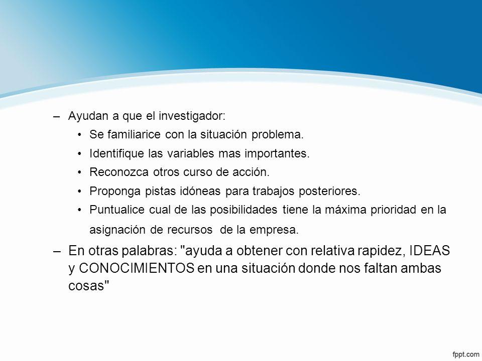 –Ayudan a que el investigador: Se familiarice con la situación problema. Identifique las variables mas importantes. Reconozca otros curso de acción. P
