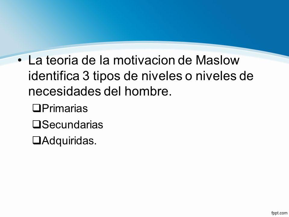La teoria de la motivacion de Maslow identifica 3 tipos de niveles o niveles de necesidades del hombre. Primarias Secundarias Adquiridas.