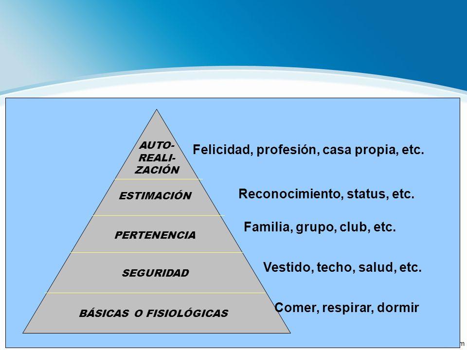 Felicidad, profesión, casa propia, etc. Reconocimiento, status, etc. Familia, grupo, club, etc. Vestido, techo, salud, etc. Comer, respirar, dormir AU