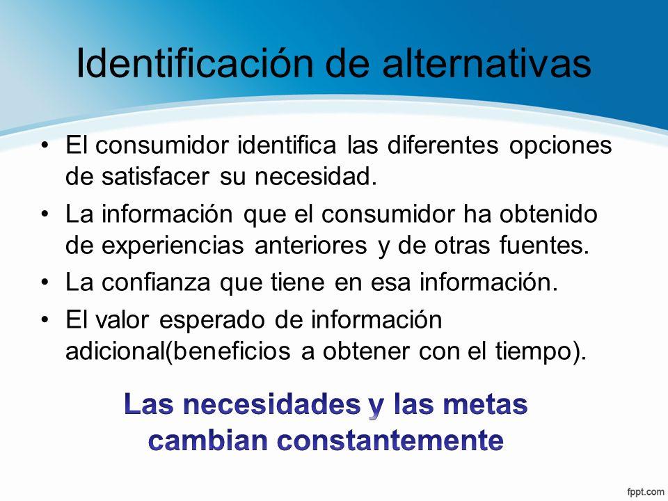 Identificación de alternativas El consumidor identifica las diferentes opciones de satisfacer su necesidad. La información que el consumidor ha obteni