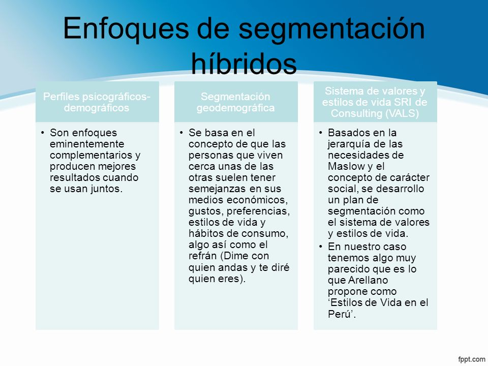Enfoques de segmentación híbridos Perfiles psicográficos- demográficos Son enfoques eminentemente complementarios y producen mejores resultados cuando
