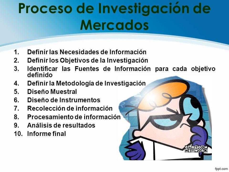 Proceso de Investigación de Mercados 1.Definir las Necesidades de Información 2.Definir los Objetivos de la Investigación 3.Identificar las Fuentes de