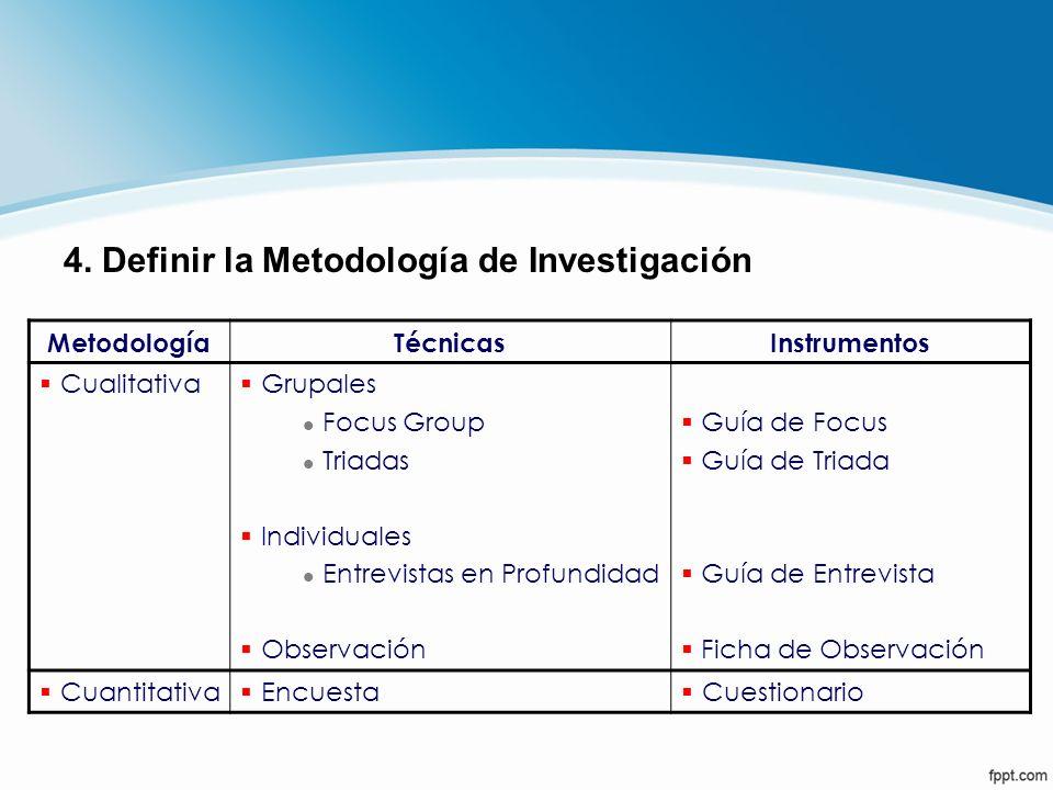4. Definir la Metodología de Investigación MetodologíaTécnicasInstrumentos § Cualitativa § Grupales l Focus Group l Triadas § Individuales l Entrevist