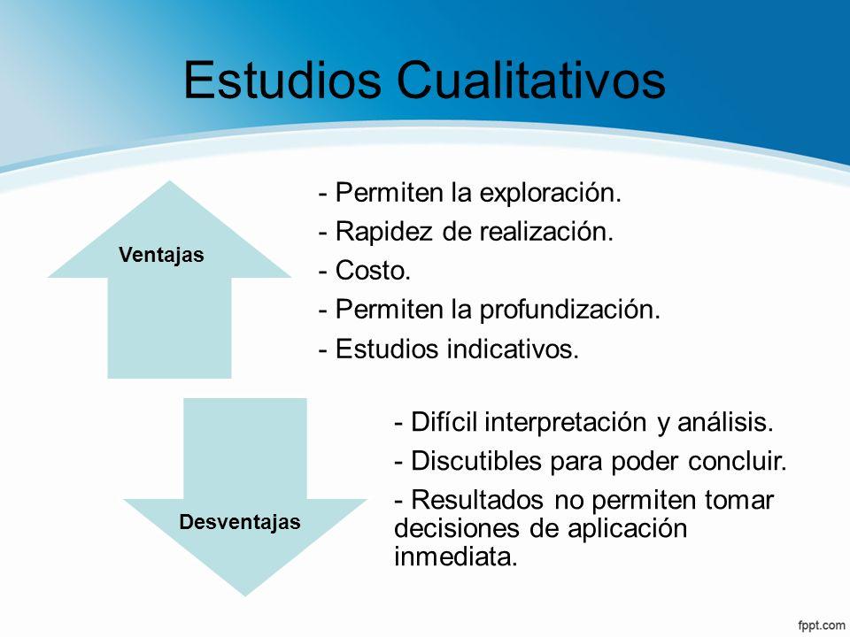 Estudios Cualitativos - Permiten la exploración. - Rapidez de realización. - Costo. - Permiten la profundización. - Estudios indicativos. - Difícil in