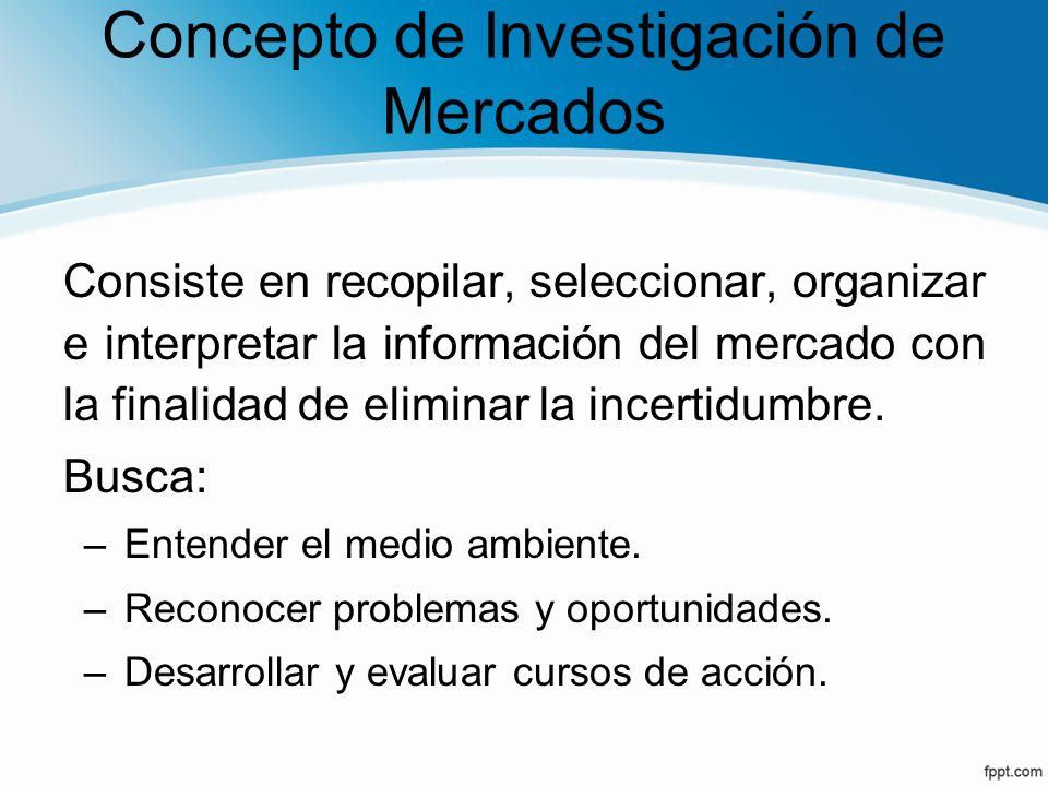Concepto de Investigación de Mercados Consiste en recopilar, seleccionar, organizar e interpretar la información del mercado con la finalidad de elimi