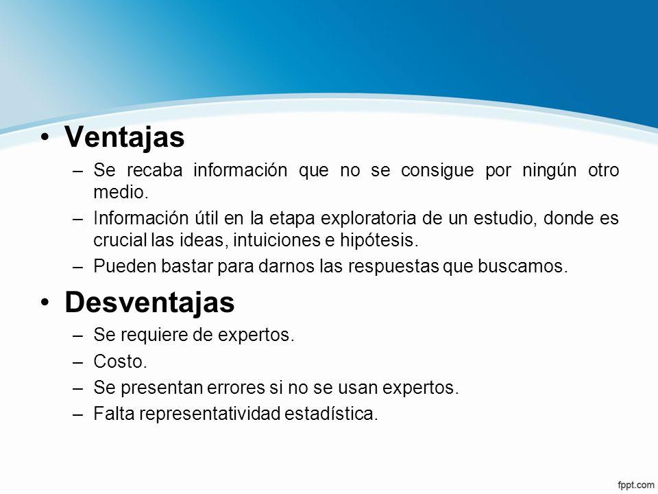 Ventajas –Se recaba información que no se consigue por ningún otro medio. –Información útil en la etapa exploratoria de un estudio, donde es crucial l