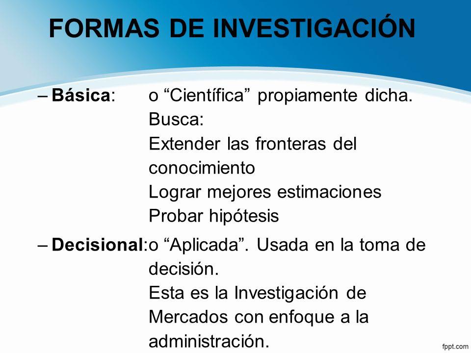 Diseño de la Investigación Se debe tomar en cuenta: –Problema –Objetivos –Hipótesis (si es que la hay) –Metodología