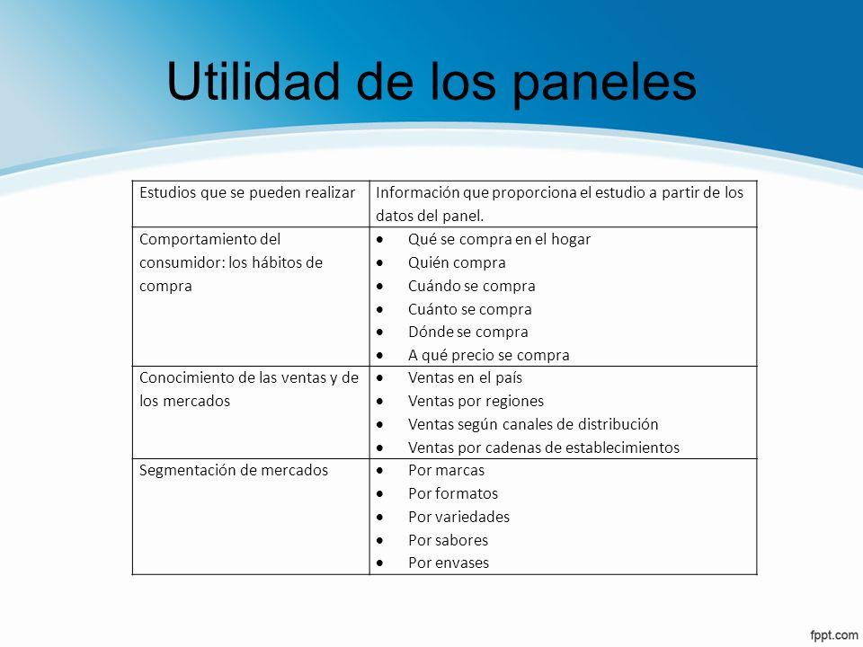 Utilidad de los paneles Estudios que se pueden realizar Información que proporciona el estudio a partir de los datos del panel. Comportamiento del con