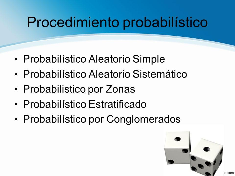 Procedimiento probabilístico Probabilístico Aleatorio Simple Probabilístico Aleatorio Sistemático Probabilistico por Zonas Probabilístico Estratificad