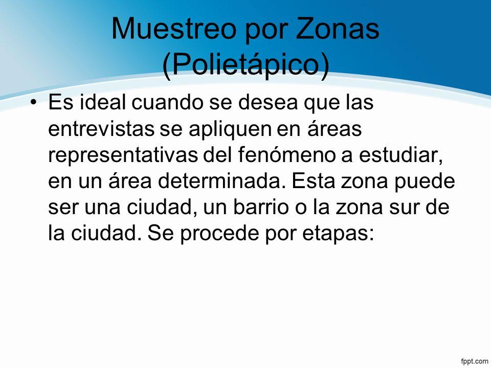 Muestreo por Zonas (Polietápico) Es ideal cuando se desea que las entrevistas se apliquen en áreas representativas del fenómeno a estudiar, en un área
