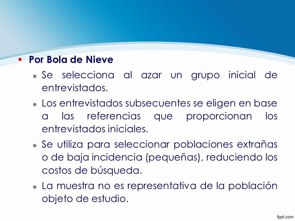 § Por Bola de Nieve l Se selecciona al azar un grupo inicial de entrevistados. l Los entrevistados subsecuentes se eligen en base a las referencias qu