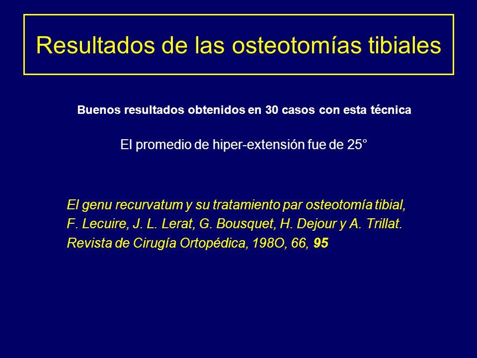 El genu recurvatum y su tratamiento par osteotomía tibial, F. Lecuire, J. L. Lerat, G. Bousquet, H. Dejour y A. Trillat. Revista de Cirugía Ortopédica