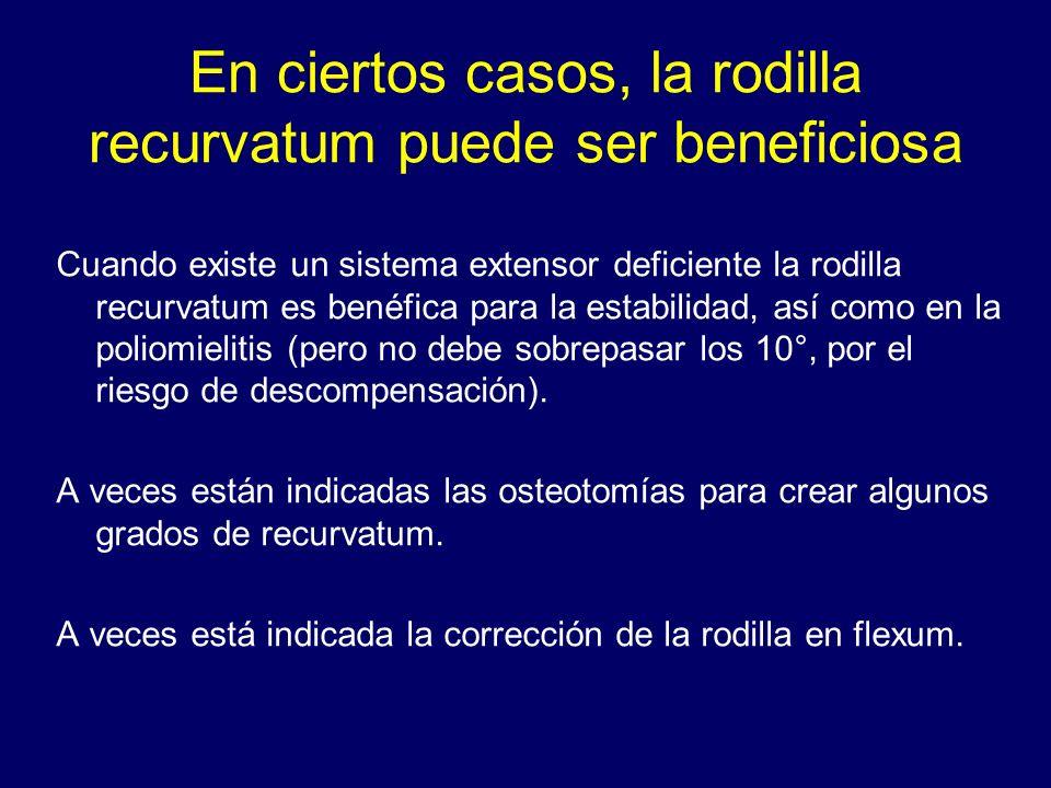 En ciertos casos, la rodilla recurvatum puede ser beneficiosa Cuando existe un sistema extensor deficiente la rodilla recurvatum es benéfica para la e
