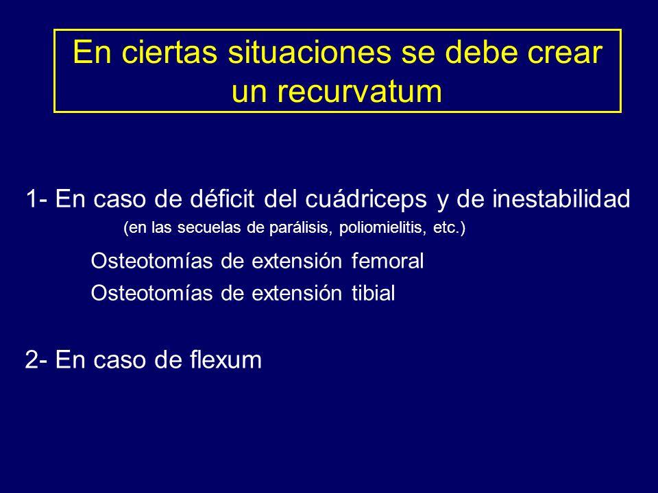En ciertas situaciones se debe crear un recurvatum 1- En caso de déficit del cuádriceps y de inestabilidad (en las secuelas de parálisis, poliomieliti