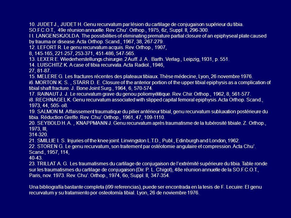 10. JUDET J., JUDET H. Genu recurvatum par lésion du cartilage de conjugaison supérieur du tibia. SO.F.C.O.T., 49e réunion annuelle. Rev. Chu. Orthop.