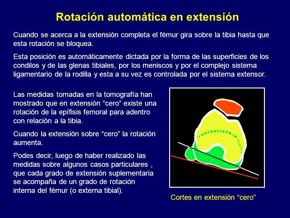 Cuando se acerca a la extensión completa el fémur gira sobre la tibia hasta que esta rotación se bloquea. Esta posición es automáticamente dictada por