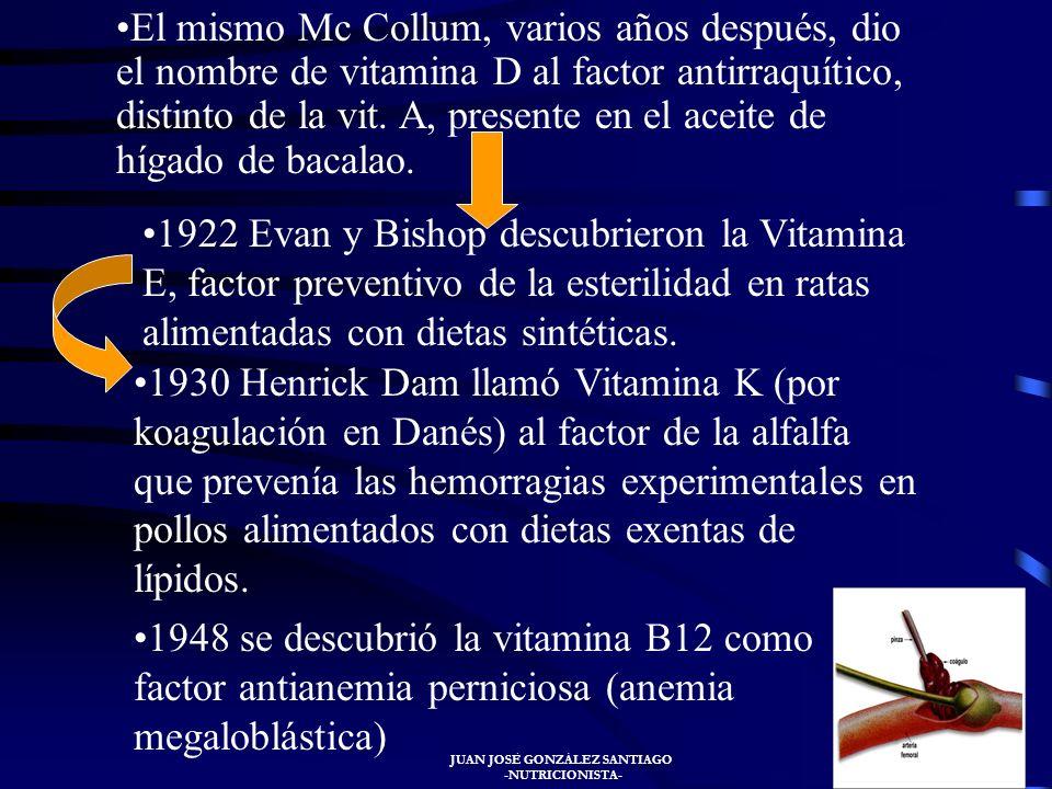 JUAN JOSÉ GONZÁLEZ SANTIAGO -NUTRICIONISTA- Elmer V. Mccollum encontró en la leche el factor protector contra la xeroftalmina (enfermedad de los ojos