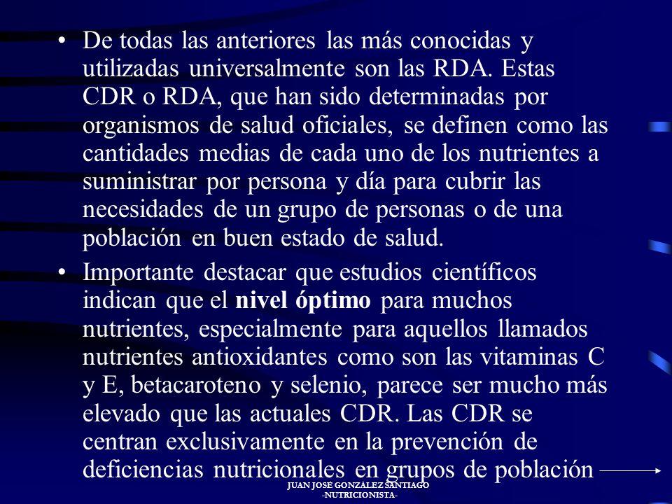 JUAN JOSÉ GONZÁLEZ SANTIAGO -NUTRICIONISTA- DOSIS ÓPTIMAS DE VITAMINAS CDR (cantidad diaria recomendada) IDR (ingesta diaria recomendada) DDR (dosis d