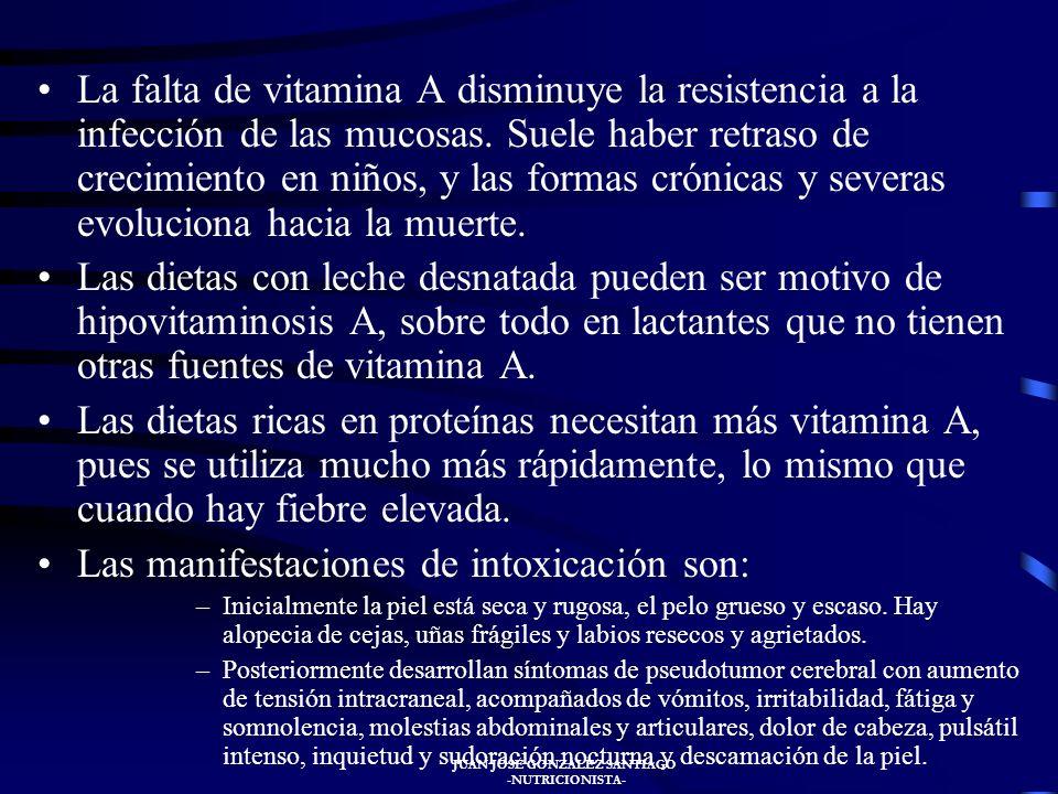 JUAN JOSÉ GONZÁLEZ SANTIAGO -NUTRICIONISTA- Manifestaciones de deficiencia de vitamina A Se produce picor, enrojecimiento y sensación de quemazón de l