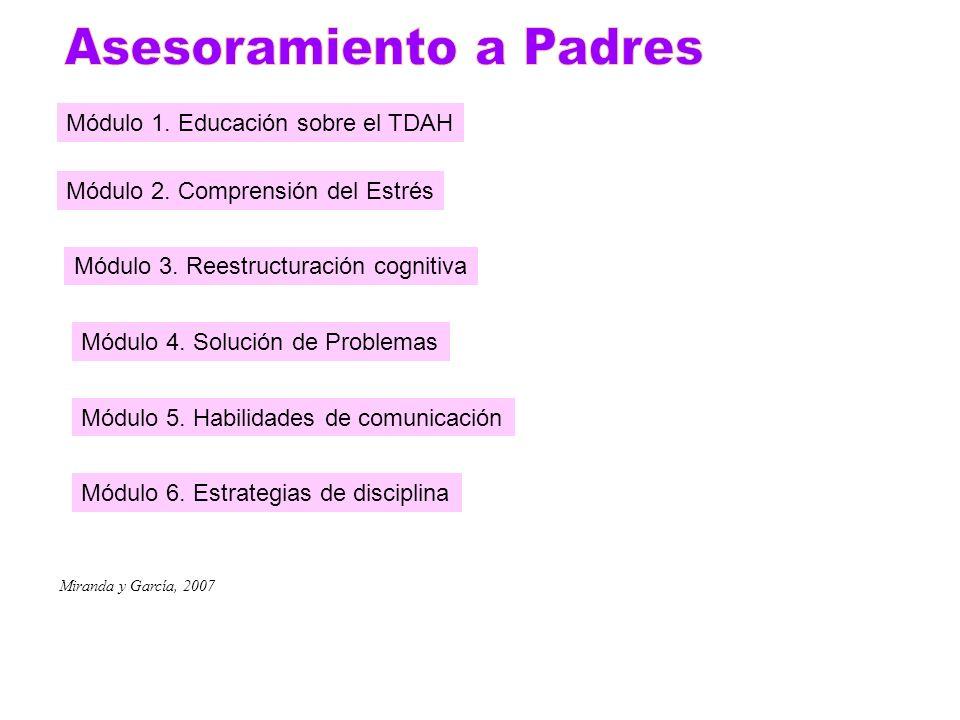PROGRAMAS ESPECÍFICOS Programa de intervención en el aula (Miranda, Presentación, Gargallo, Soriano, Gil y Jarque, 1999). Programa de intervención edu