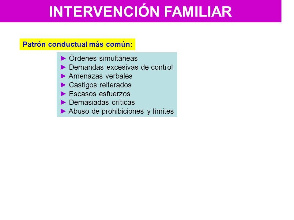Módulo 1. Educación sobre el TDAH Módulo 2. Comprensión del Estrés Módulo 3. Reestructuración cognitiva Módulo 4. Solución de Problemas Módulo 5. Habi