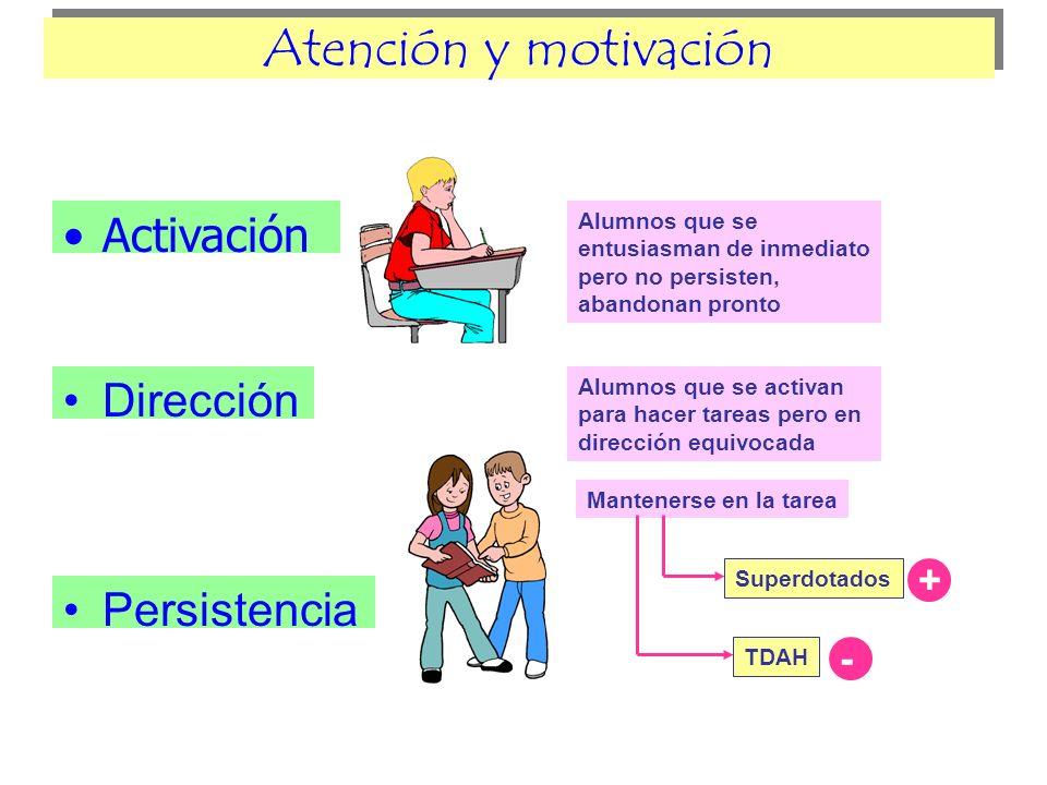 Atención y motivación Conjunto de procesos cognitivos afectivos conductuales –Creencias sobre la autoeficacia –Sentimientos de: vergüenza orgullo aleg