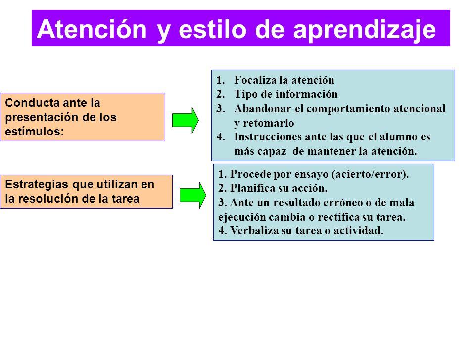 Atención y estilo de aprendizaje 1. Respuesta gráfica 2. Respuesta verbal 3. Respuesta escrita 4. Respuesta kinestésica 5. Respuesta kinestésica/verba