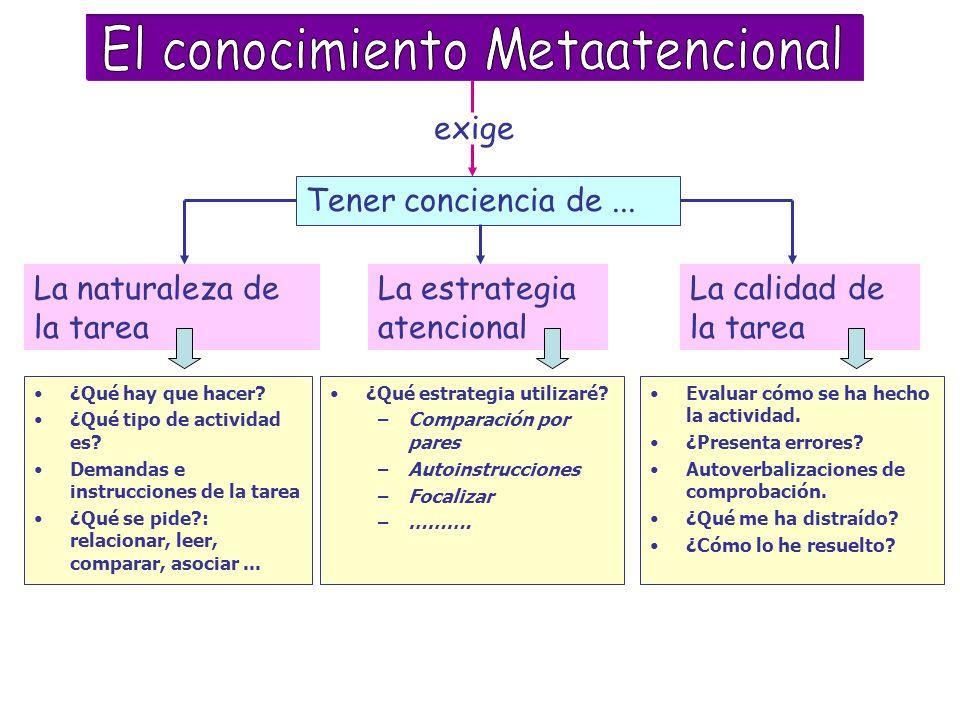 Es el control consciente y voluntario que debe realizarse sobre el propio proceso atencional en las tareas de aprendizaje. Darse cuenta de la distracc