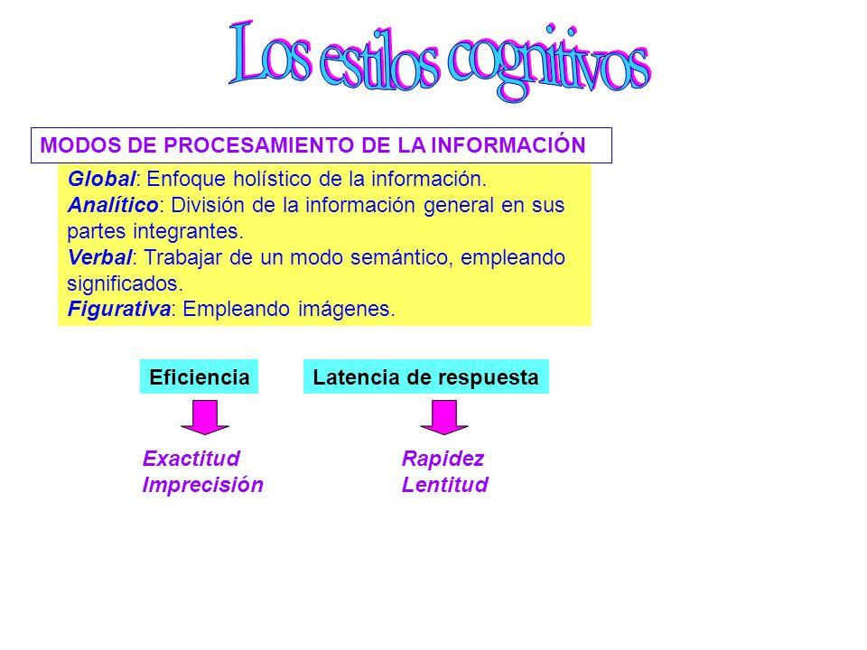 LA REFLEXIVIDAD Es un estilo de respuesta que se caracteriza por el análisis detallado de la información que se obtiene, su procesamiento adecuado y l